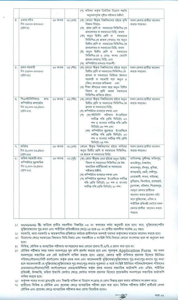 Bangladesh Agricultural Research Council Job Circular 2021 bdjobspublisher.com 2