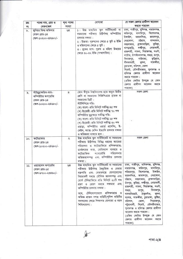 NCP Job Circular 2021 bdjobspublisher.com 2