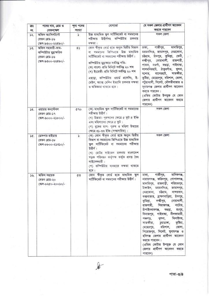 NCP Job Circular 2021 bdjobspublisher.com 3