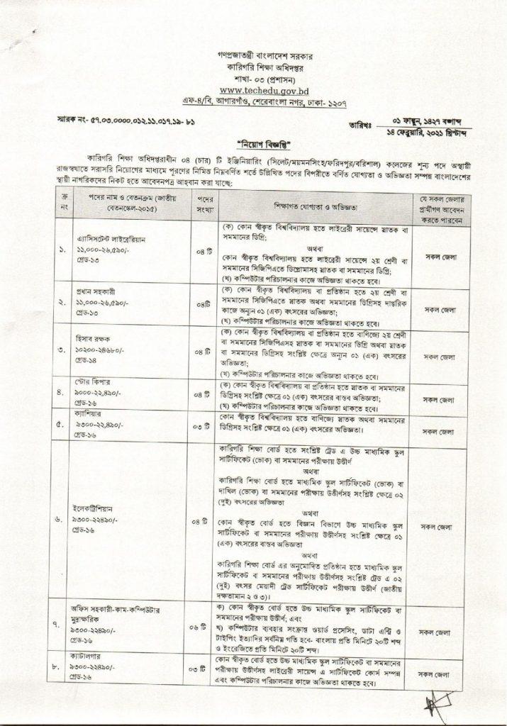 DTE Job Circular 2021 dteeng.teletelk.com .bd bdjobspublisher.com 1