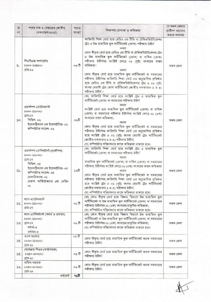 DTE Job Circular 2021 dteeng.teletelk.com .bd bdjobspublisher.com 2