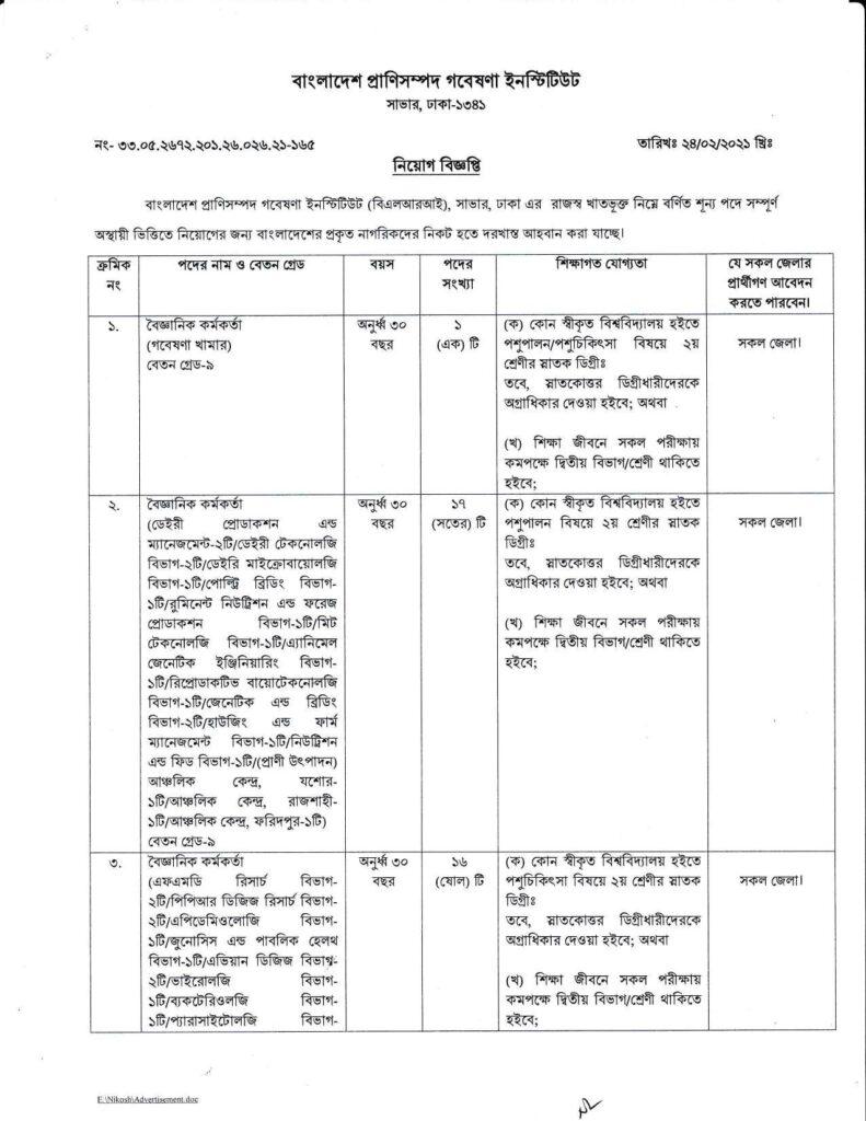 Bangladesh Livestock Research Institute BLRI Job Circular 2021 page 001