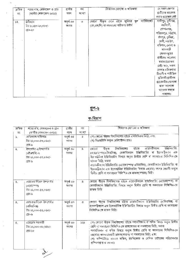 Civil Aviation Authority of Bangladesh CAAB Job Circular 2021 bdjobspublisher.com Circular 1 page 003