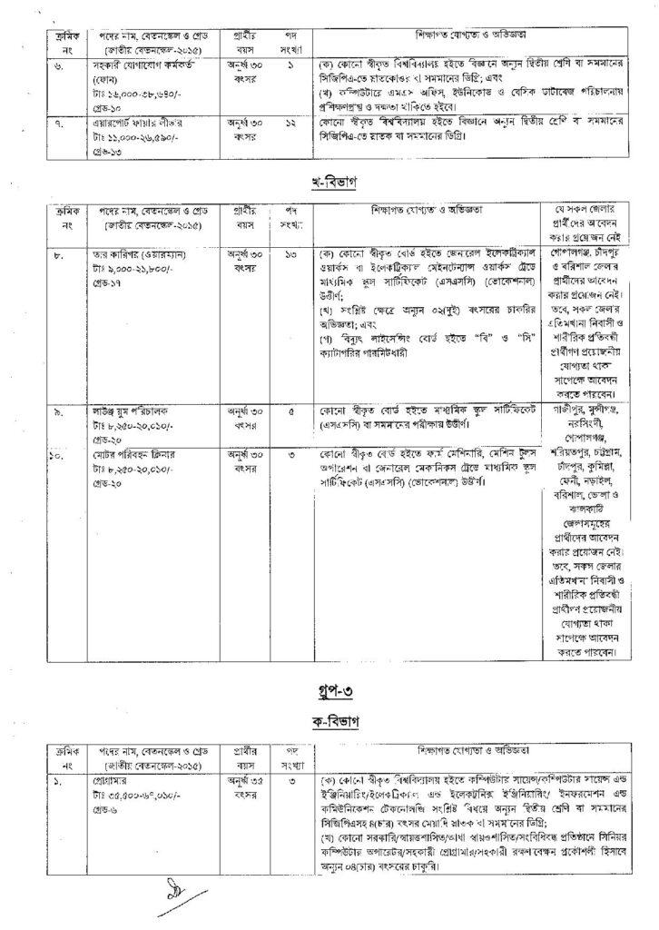 Civil Aviation Authority of Bangladesh CAAB Job Circular 2021 bdjobspublisher.com Circular 1 page 004