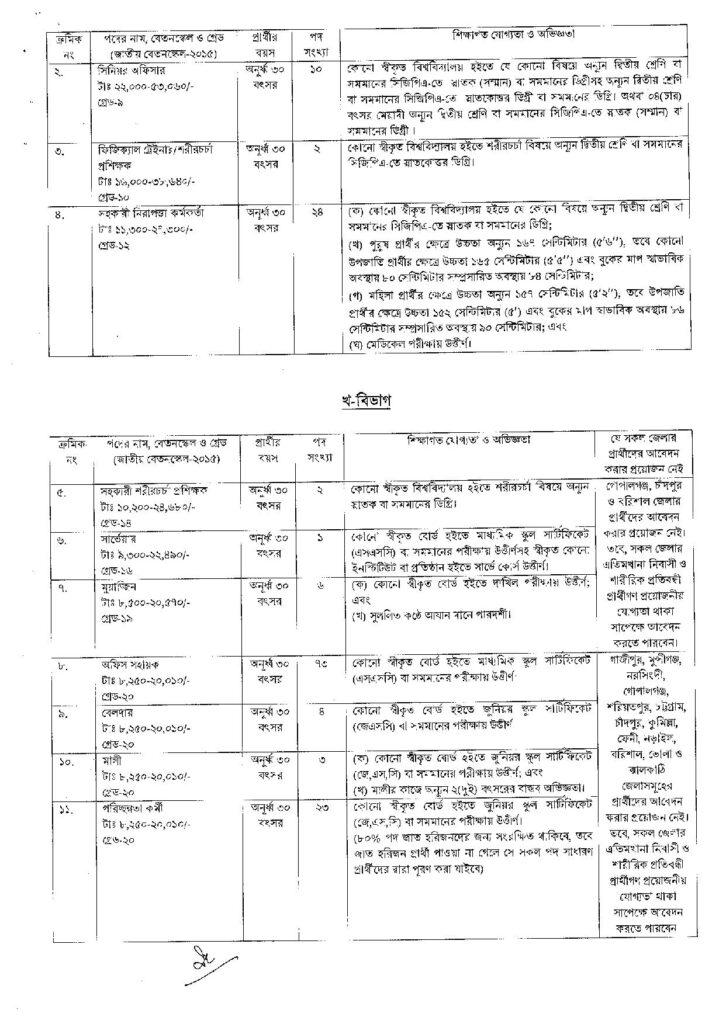 Civil Aviation Authority of Bangladesh CAAB Job Circular 2021 bdjobspublisher.com Circular 1 page 005