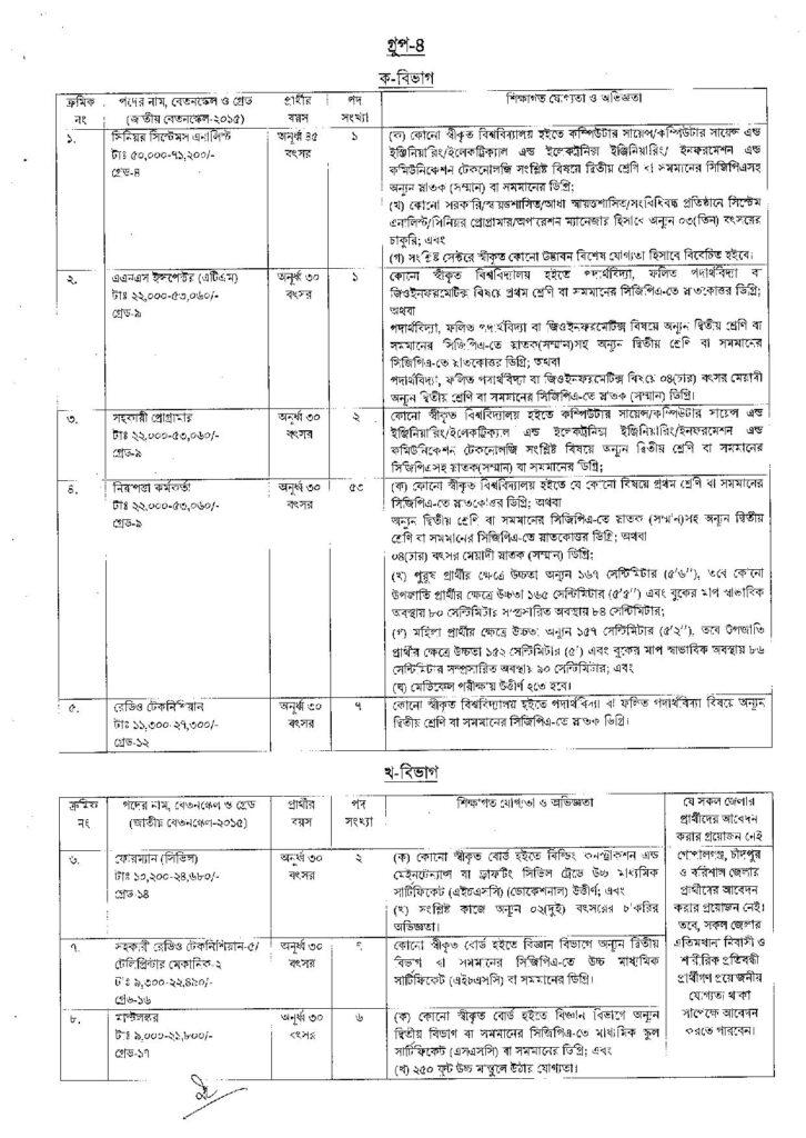 Civil Aviation Authority of Bangladesh CAAB Job Circular 2021 bdjobspublisher.com Circular 1 page 006