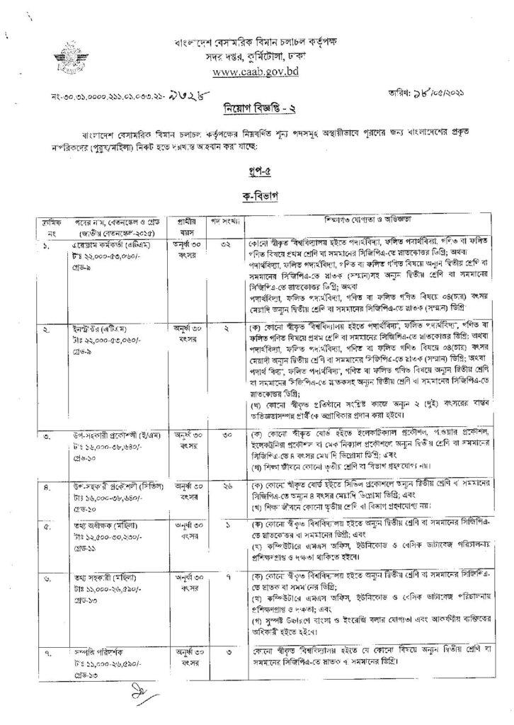 Civil Aviation Authority of Bangladesh CAAB Job Circular 2021 bdjobspublisher.com Circular 2 page 001