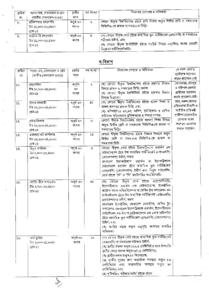 Civil Aviation Authority of Bangladesh CAAB Job Circular 2021 bdjobspublisher.com Circular 2 page 002