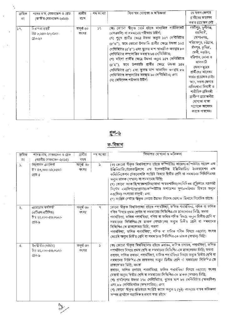 Civil Aviation Authority of Bangladesh CAAB Job Circular 2021 bdjobspublisher.com Circular 2 page 003