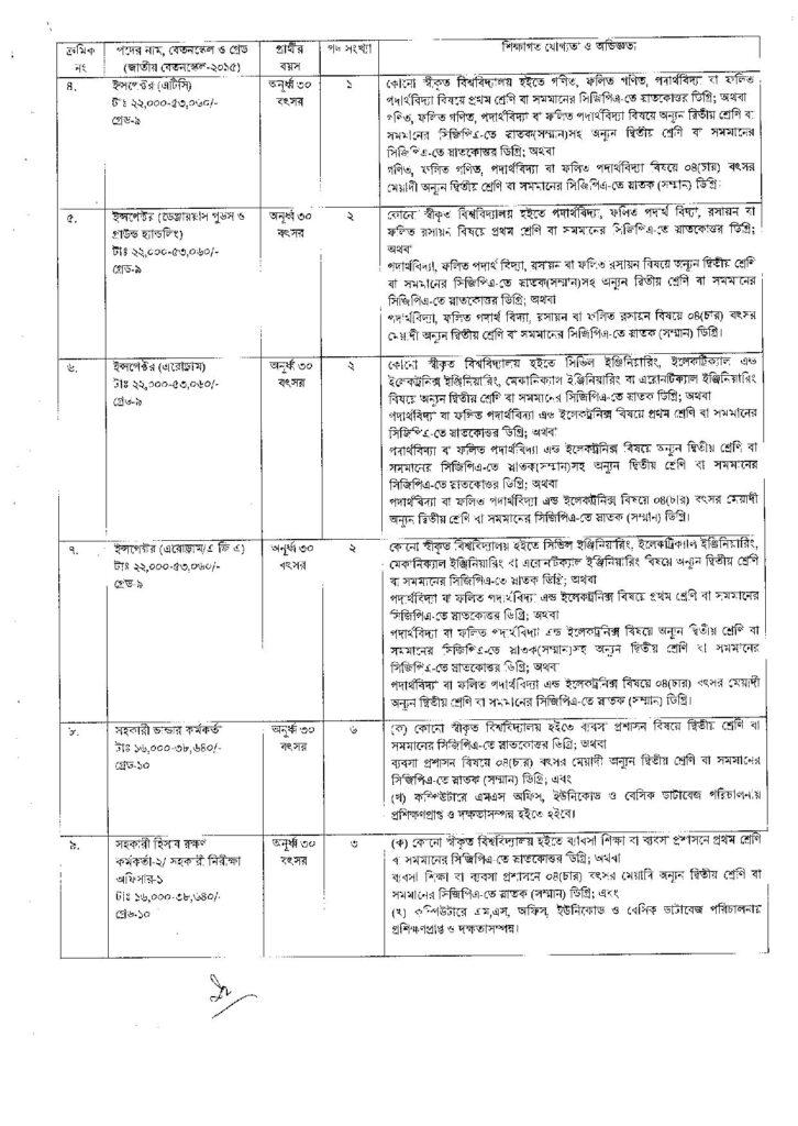 Civil Aviation Authority of Bangladesh CAAB Job Circular 2021 bdjobspublisher.com Circular 2 page 004