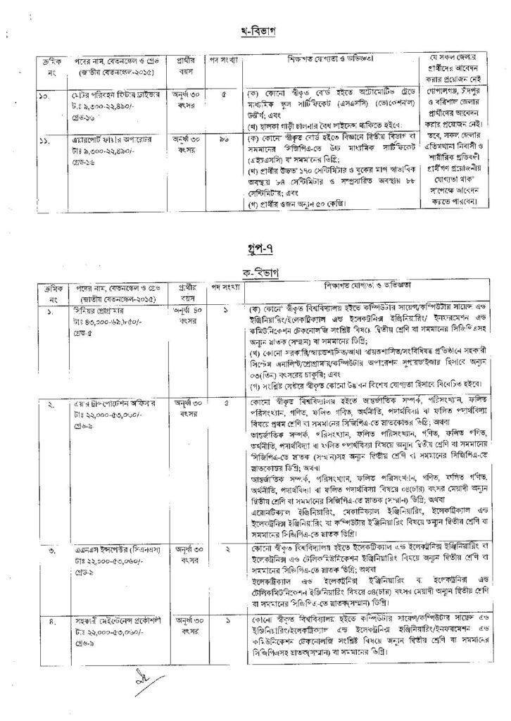 Civil Aviation Authority of Bangladesh CAAB Job Circular 2021 bdjobspublisher.com Circular 2 page 005