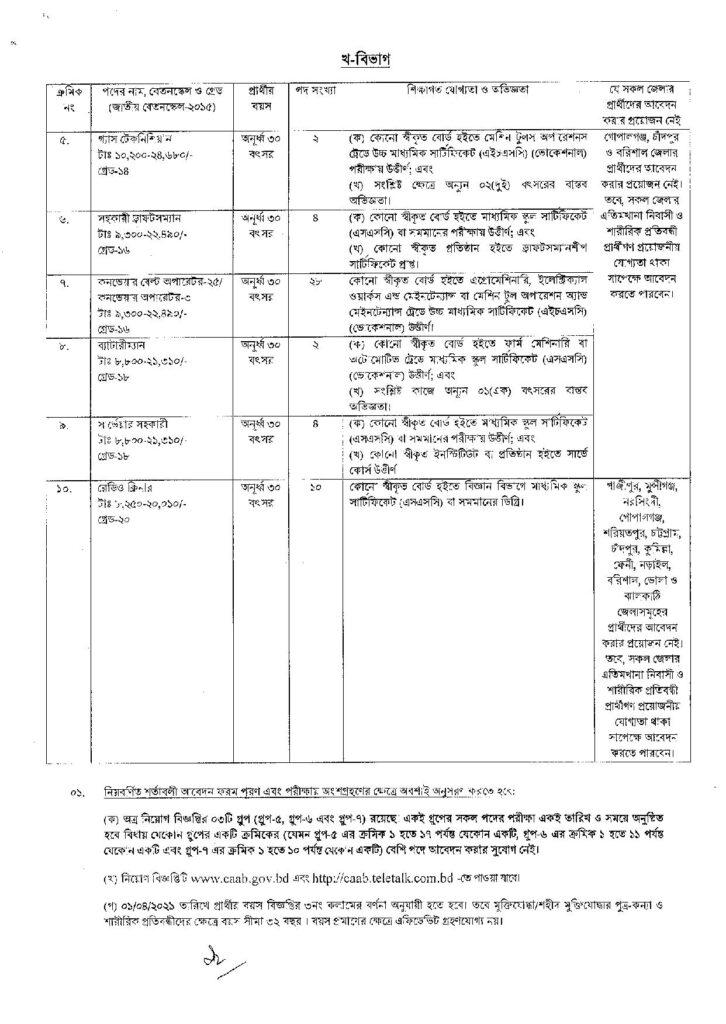 Civil Aviation Authority of Bangladesh CAAB Job Circular 2021 bdjobspublisher.com Circular 2 page 006