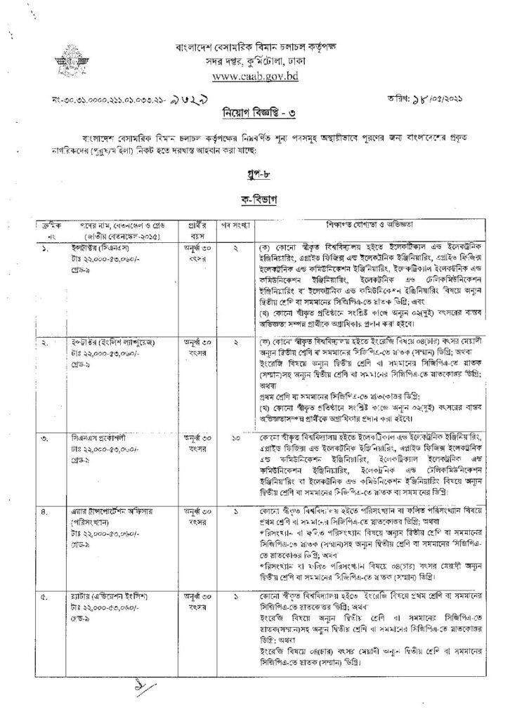 Civil Aviation Authority of Bangladesh CAAB Job Circular 2021 bdjobspublisher.com Circular 3 page 001