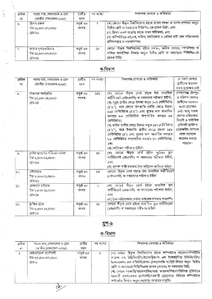 Civil Aviation Authority of Bangladesh CAAB Job Circular 2021 bdjobspublisher.com Circular 3 page 002