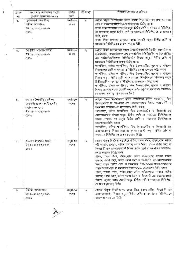Civil Aviation Authority of Bangladesh CAAB Job Circular 2021 bdjobspublisher.com Circular 3 page 003