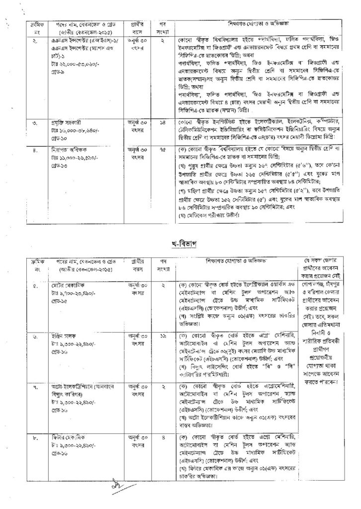 Civil Aviation Authority of Bangladesh CAAB Job Circular 2021 bdjobspublisher.com Circular 3 page 005