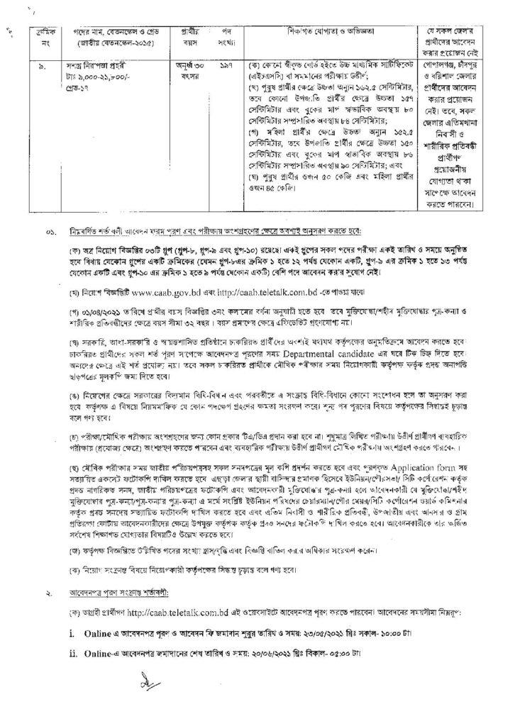 Civil Aviation Authority of Bangladesh CAAB Job Circular 2021 bdjobspublisher.com Circular 3 page 006