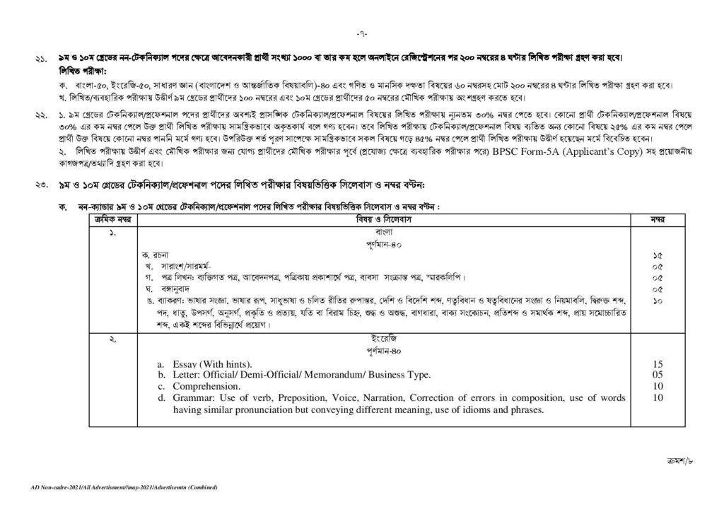 Non Cadre Job Circular 2021 1st2nd Class Post bdjobspublisher.com 13