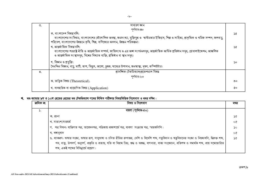 Non Cadre Job Circular 2021 1st2nd Class Post bdjobspublisher.com 14