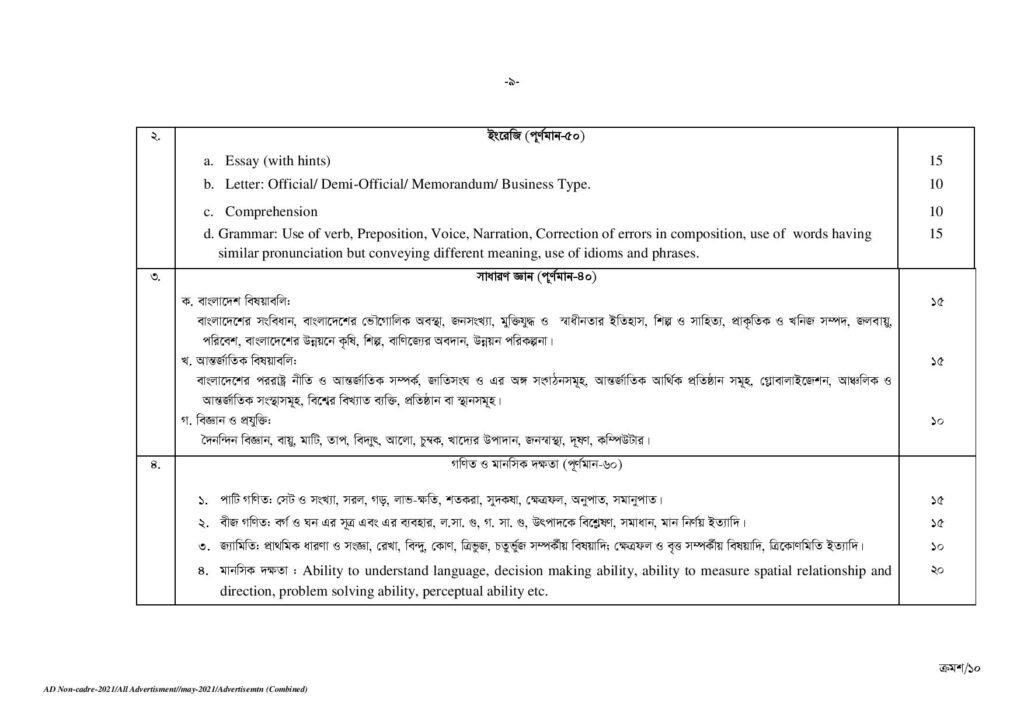 Non Cadre Job Circular 2021 1st2nd Class Post bdjobspublisher.com 15