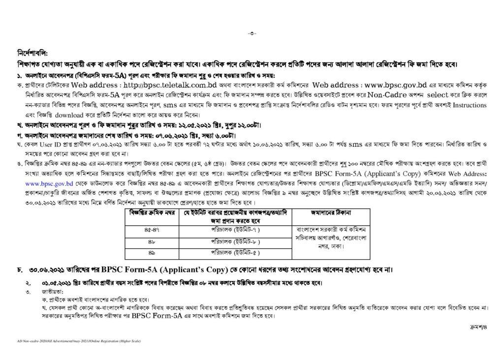 Non Cadre Job Circular 2021 1st2nd Class Post bdjobspublisher.com 3