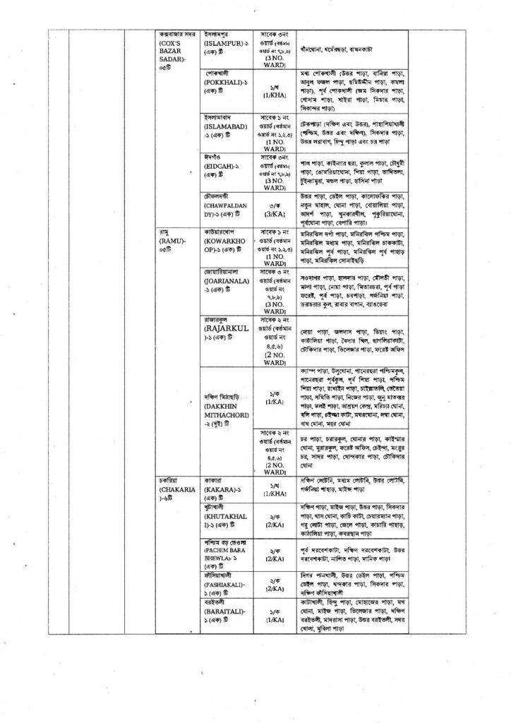 Family Planning Job Circular 2021 DGFPCOX job circular 2021 bdjobspublisher.compage 002