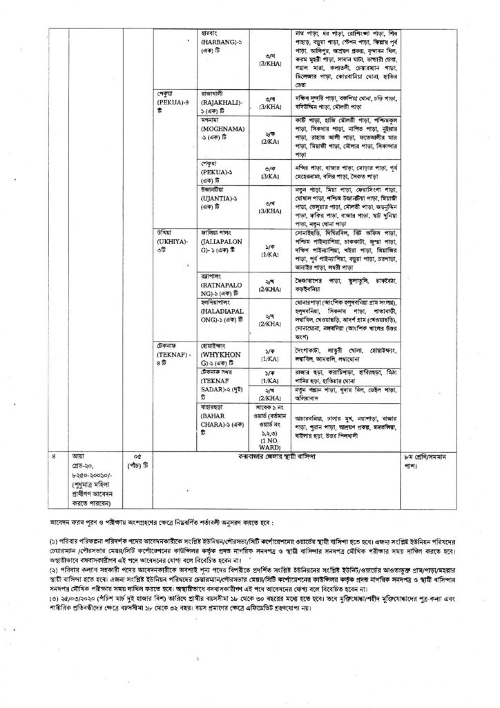 Family Planning Job Circular 2021 DGFPCOX job circular 2021 bdjobspublisher.compage 003