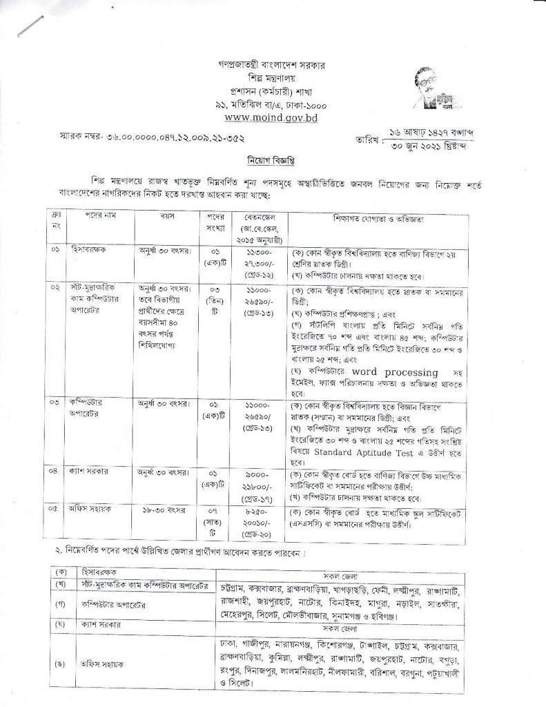 Ministry of Industry MOIND Job Circular 2021, page-001