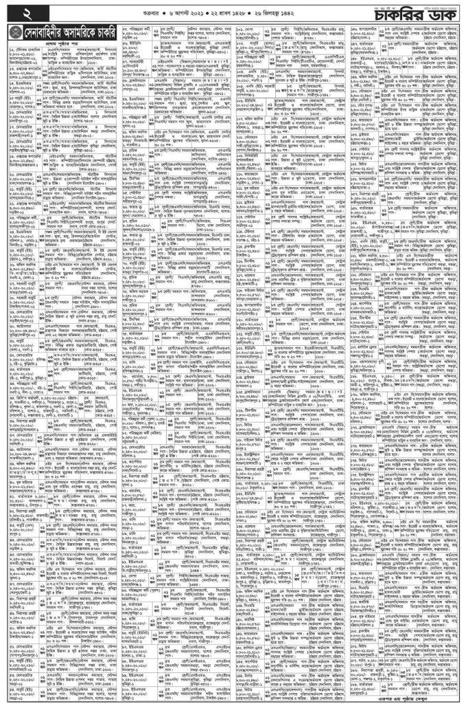Weekly Job Newspaper bdjobspublisher.com 2