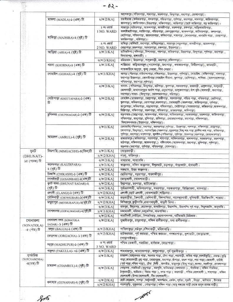 Bogura Family Planning Job Circular 2021, Bogura District Family Planning Job Circular 2021, বগুড়া পরিবার পরিকল্পনা জব সার্কুলার ২০২১, bdjobspublisher.com-2