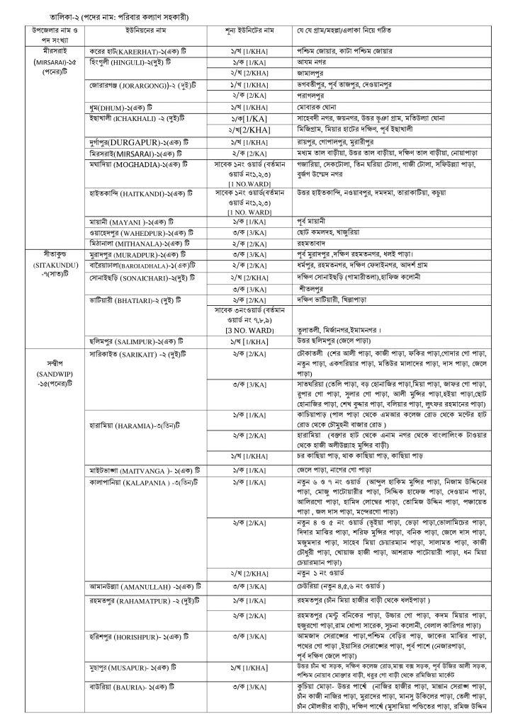 Chittagong Family Planing Job Circular 2021, Chittagong District Family Planning Job Circular 2021, চট্টগ্রাম পরিবার পরিকল্পনা জব সার্কুলার ২০২১, bdjobspublisher.com-2