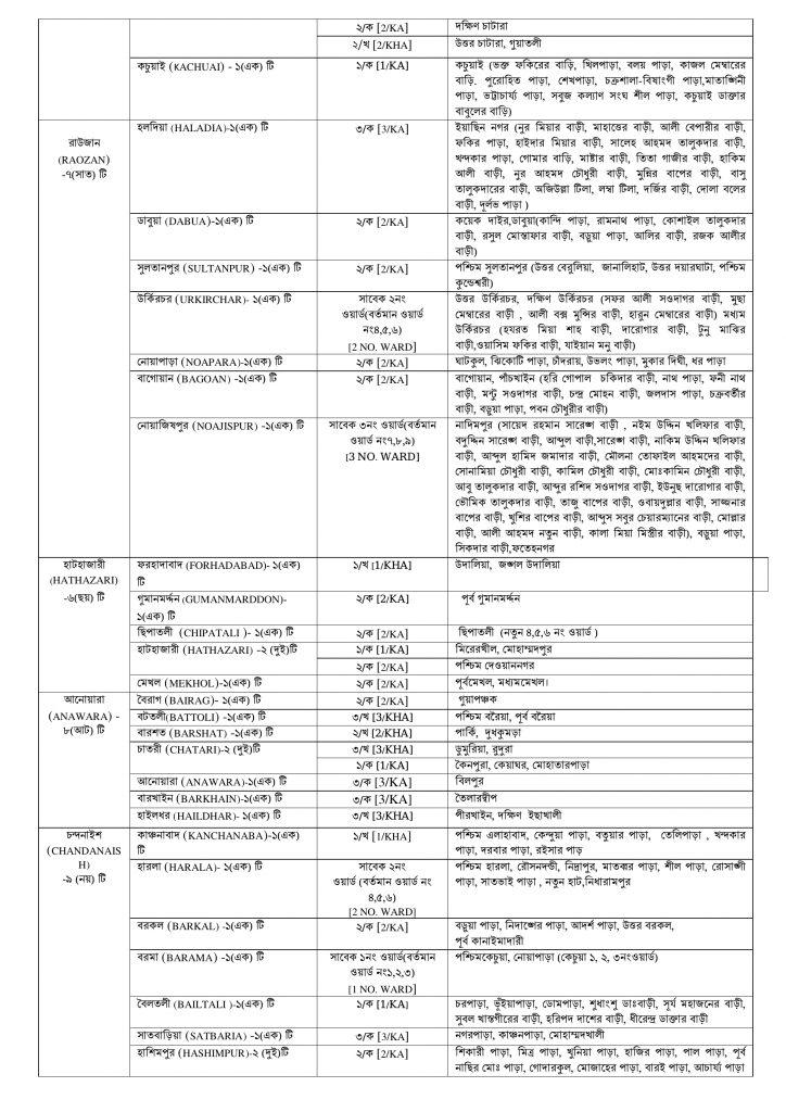 Chittagong Family Planing Job Circular 2021, Chittagong District Family Planning Job Circular 2021, চট্টগ্রাম পরিবার পরিকল্পনা জব সার্কুলার ২০২১, bdjobspublisher.com-5