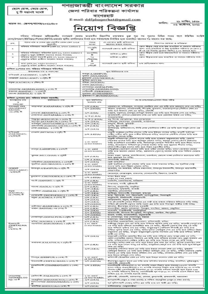 Bagerhat Family Planning Office Job Circular 2021 (1)