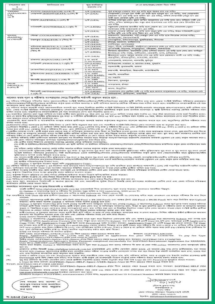 Bagerhat Family Planning Office Job Circular 2021 (2)
